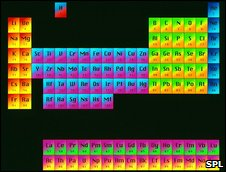 _45898567_a150192-periodic_table_of_elements-spl