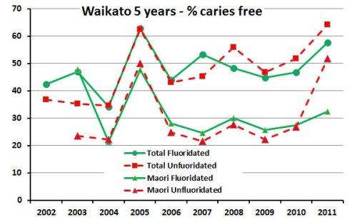 Waikato1