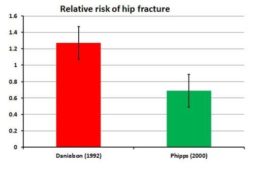 hip-fract