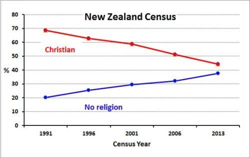 census-2013-1