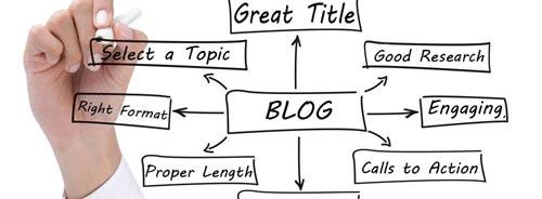 behind_blog