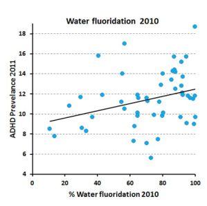 Fluoridation-2010