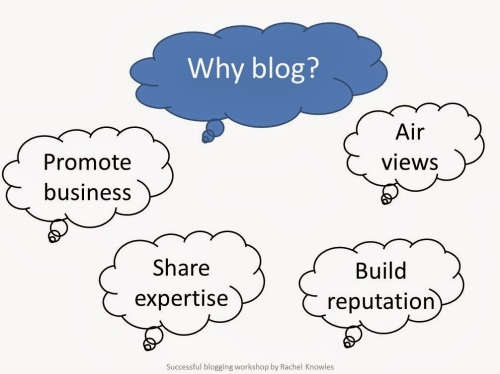 Why blog screen from PowerPoint
