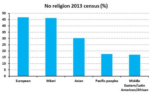 2013-census-1