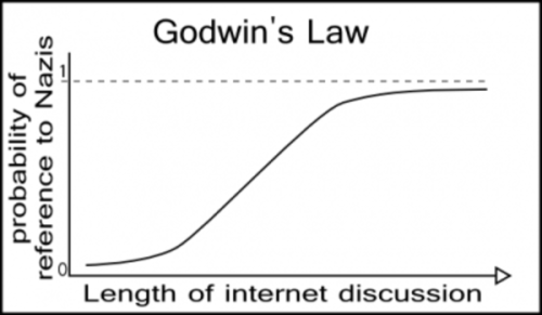 godwins-law1