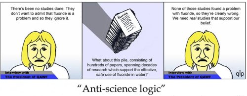antiscience-logic-web