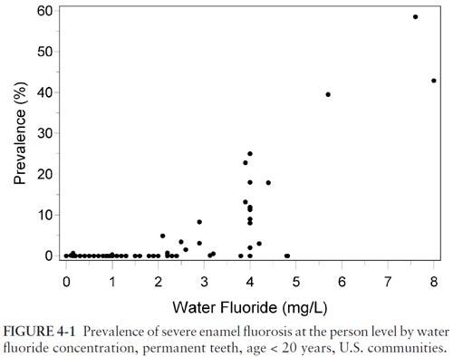 Severe-dental-fluorosis